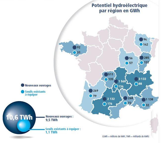 potentiel hydro de la France (FHE)